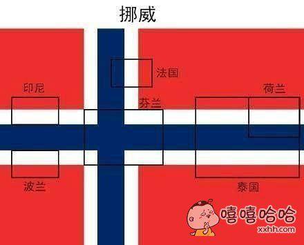 想吐槽这几家的国旗很久了