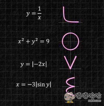 用公式表白