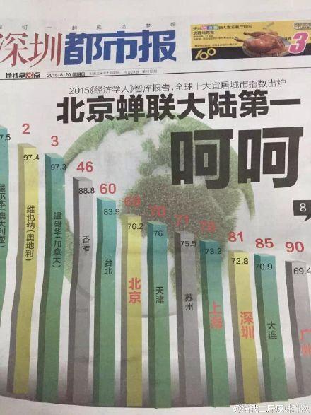 深圳都市报好刚啊哈哈哈哈哈哈哈哈