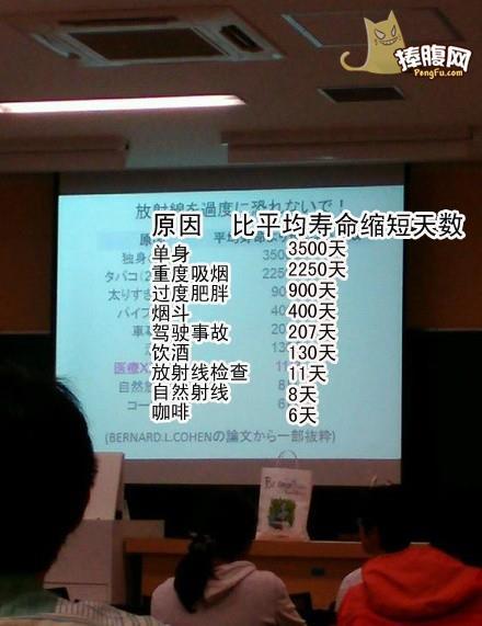 岛国一位学生表示,教授列出权威数据安慰大家,让大家不必过分担心放射线对人体的危害……可他看完后心情更加沉重了