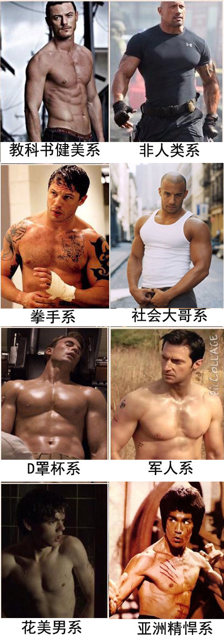 """其实""""肌肉男""""不只简单三个字,还能细分为各种系列……下面八款男子,你最想拥有哪种?"""