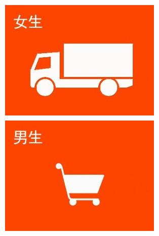 购物车标志应该是这样