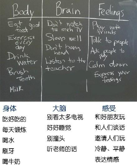 外国网友的爸爸是一个幼儿园教师,这些是他班上的小朋友们告诉他,如何过幸福生活的办法
