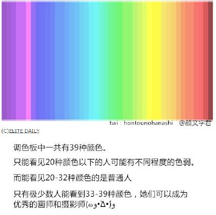 在这个调色板中你能看到多少种颜色?来测下你有木有辨别色彩的天赋ww(via 颜文字君)