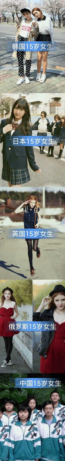 大家伙说说看,中国女生15岁是不是如图片所说的一样。不管你信不信,反正我是相信了。。