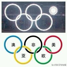 看一下奥运五环分别代表的意思,我好像明白了什么…………苏俄威武!