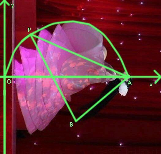 14年春晚上,一位叫小彩旗的姑娘在原地自转了四个多小时,细心的小明发现小彩旗的裙摆顶端的连线近似为一条抛物线,现在我们将小彩旗顺时针旋转90°,以小彩旗为x轴、地面为y轴建立如图所示的直角坐标系,设抛物线解析式为y=-x²+bx+c。由资料可知小彩旗身高为170cm(即OA=170cm),头发长为80cm(即AB=80cm),现求:一.抛物线解析式;二.x轴上方小彩旗的裙摆离她本身的最远距离;三.已知小彩旗的头发与她本身夹角近似为30°(即∠OAB=30°),点P为x轴上方抛物线上一点,当△ABP为直角三角形时,求点P的坐标