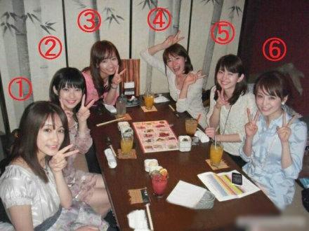 如果在六个女生中选一个当女朋友,你们会选谁?突然很想调查一下,看看男女的审美差异。