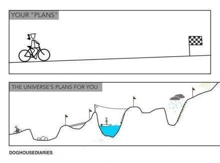我的原计划 VS 上帝的计划。。。