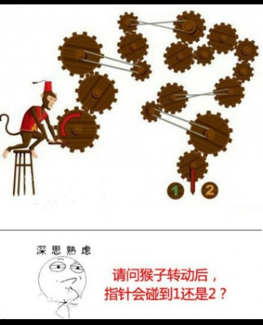 据说全世界80%的人都答错了这道题。请问猴子转动后,指针会碰到1还是2?