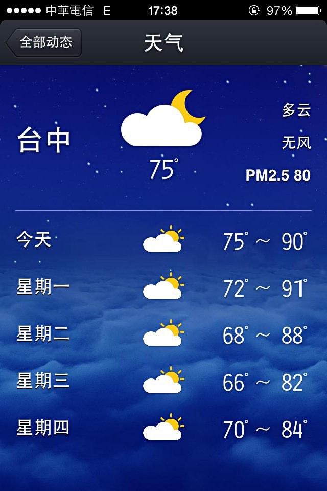 难怪我觉得今天有点热