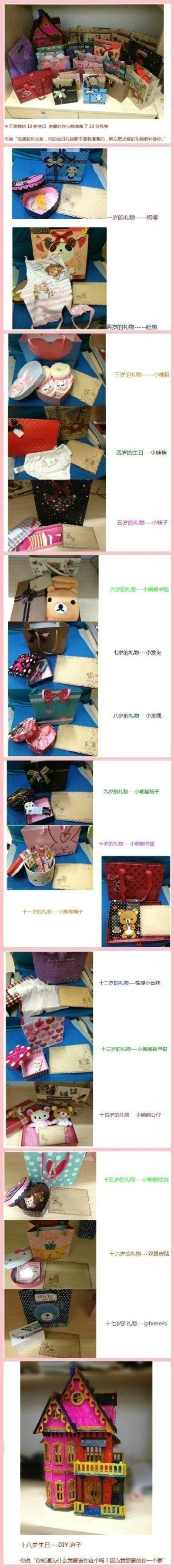 一个女生的十八岁生日,男朋友送的礼物从一岁补到十八岁~