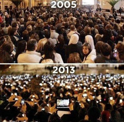 一张图让你看出世界的变化