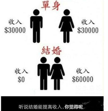 教给妹子一个绝对提高收入的方法!
