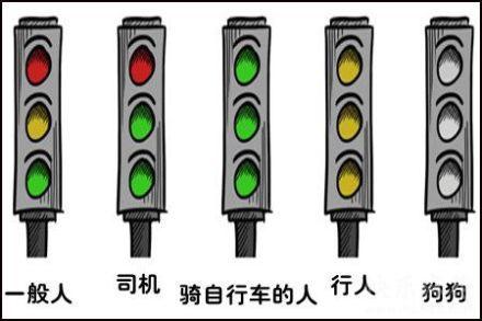 不同人眼中不同的红绿灯。