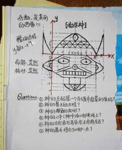 数学神:函数是美丽的图像~