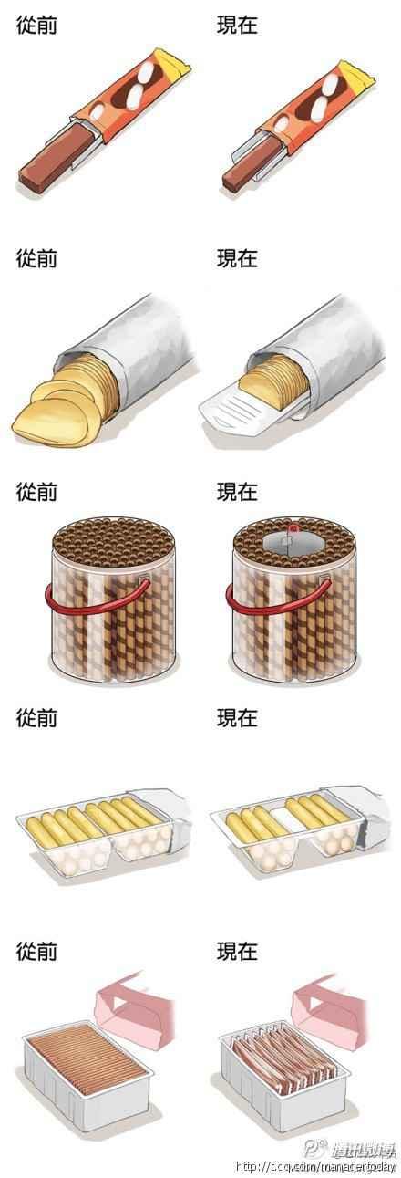 为什么我们感觉不到变化,通货膨胀隐藏在商品的包装之下。