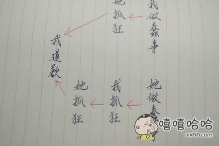 一位台湾网友分享自己和女朋友的相处模式,也是满满的心酸…………