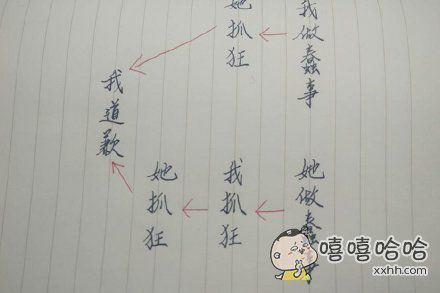 一位台湾网友分享自己和女朋友的相处模式,也是满满的心酸……