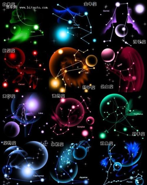 12星座简单图案