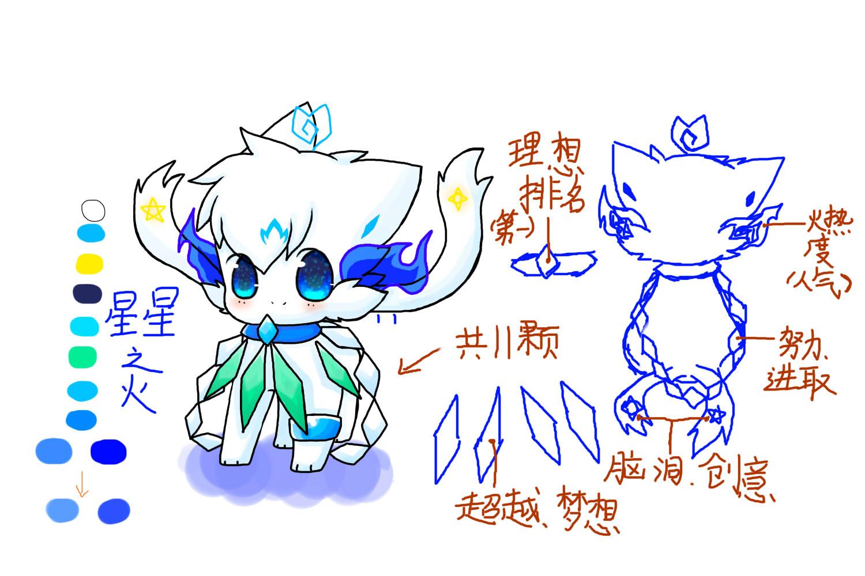 【猫又の家】☆☆猫家周年吉祥物设计征集